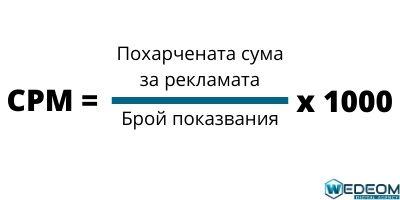 kak-se-izchislqva-cpm