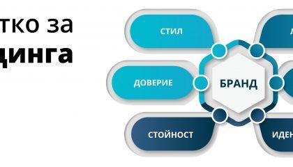 kakvo-e-branding-i-zashto-e-tolkova-vazhen